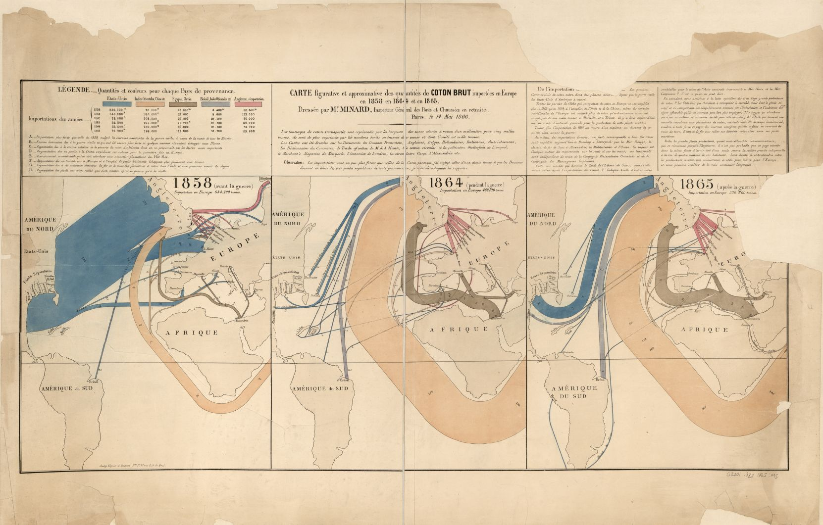 Global cotton flows 1858-1865